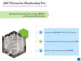 ABC Fitness Inc Membership Fee Ppt Powerpoint Presentation Infographic Template Backgrounds