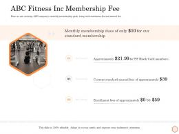 ABC Fitness Inc Membership Fee Wellness Industry Overview Ppt Show Good