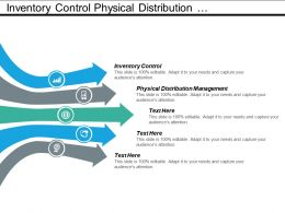 Abc Inventory Control Physical Distribution Management Stock Management Cpb