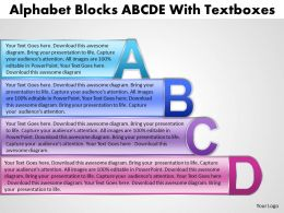 ABCD Blocks diagram For Business Process