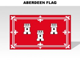 Aberdeen City Country Powerpoint Flags