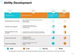 Ability Development Revenue Ppt Powerpoint Presentation Pictures