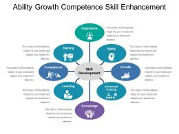 Ability Growth Competence Skill Enhancement