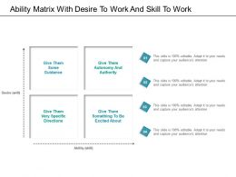 Ability Matrix With Desire To Work And Skill To Work
