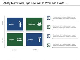 Ability Matrix With High Low Will To Work And Excite Direct Guide