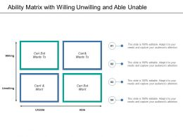 Ability Matrix With Willing Unwilling And Able Unable