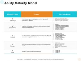 Ability Maturity Model Ppt Powerpoint Presentation Inspiration