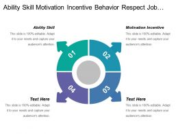 Ability Skill Motivation Incentive Behavior Respect Job Satisfaction