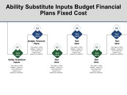 Ability Substitute Inputs Budget Financial Plans Fixed Cost