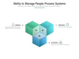Ability To Manage People Process Systems