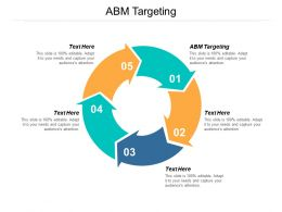 ABM Targeting Ppt Powerpoint Presentation Outline Objects Cpb