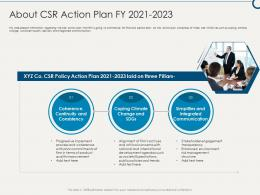 About CSR Action Plan FY 2021 To 2023 Building Sustainable Working Environment Ppt Inspiration
