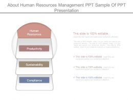 About Human Resources Management Ppt Sample Of Ppt Presentation