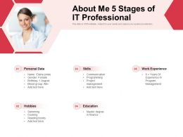 About Me 5 Stages Of IT Professional