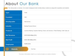 About Our Bank Credit Cards Ppt Powerpoint Presentation Slides Guide
