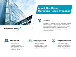 About Our Brand Marketing Recap Proposal Ppt File Slides