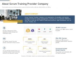 About Scrum Training Provider Company Professional Scrum Master Training Proposal It Ppt Grid