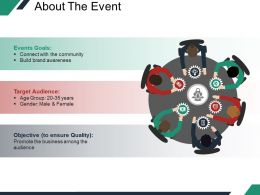 About The Event Example Of Ppt