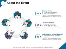 About The Event Goal Ppt Professional Vector