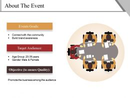 About The Event Powerpoint Presentation Templates