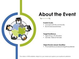 About The Event Ppt Infographics Slide Portrait