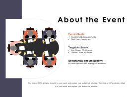 About The Event Ppt Presentation Examples