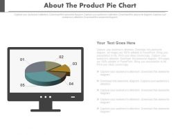 About The Product Pie Chart Ppt Slides