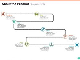 about_the_product_ppt_pictures_display_Slide01
