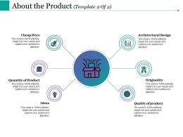 about_the_product_ppt_powerpoint_presentation_diagram_templates_Slide01