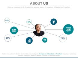 About Us For Business Networking Based On Percentage Powerpoint Slides