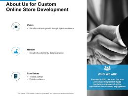 About Us For Custom Online Store Development Ppt Powerpoint