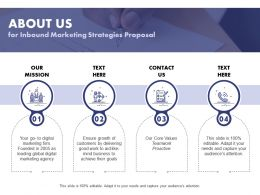 About Us For Inbound Marketing Strategies Proposal Ppt Powerpoint Layouts