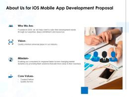 About Us For IOS Mobile App Development Proposal Ppt Portfolio Shapes