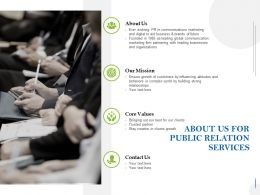 About Us For Public Relation Services Ppt Powerpoint Presentation Ideas Designs