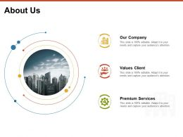 About Us Our Company A50 Ppt Powerpoint Presentation Gallery