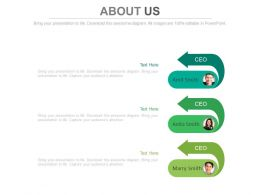 About Us Page For Company Ceo Profiles Powerpoint Slides
