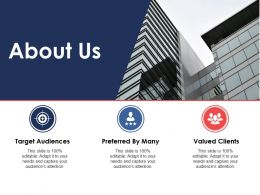 About Us Ppt Presentation Examples Template 1
