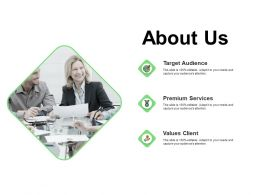 About Us Premium Services I170 Ppt Powerpoint Presentation Summary Example Topics