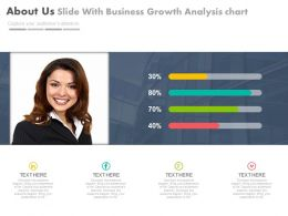 About Us Slide With Business Growth Analysis Chart Powerpoint Slides