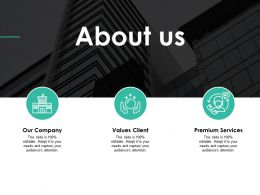 About Us Values Client Ppt Powerpoint Presentation Gallery Picture