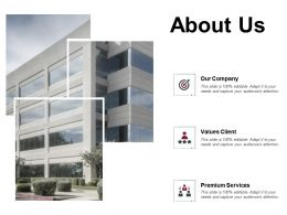 About Us Values Client Premium Services D81 Ppt Powerpoint Presentation Gallery Layouts