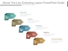 Above The Line Endorsing Layout Powerpoint Guide