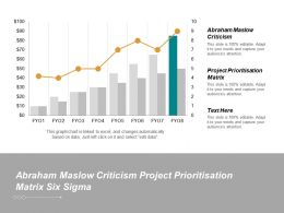 Abraham Maslow Criticism Project Prioritisation Matrix Six Sigma Cpb