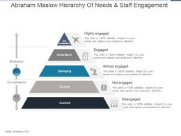 Abraham Maslow Hierarchy Of Needs And Staff Engagement Ppt Slide