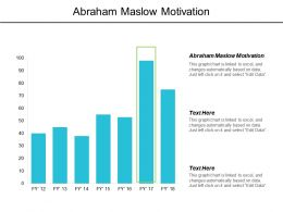 Abraham Maslow Motivation Ppt Powerpoint Presentation Gallery Design Templates Cpb