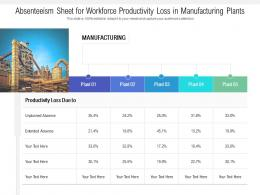 Absenteeism Sheet For Workforce Productivity Loss In Manufacturing Plants