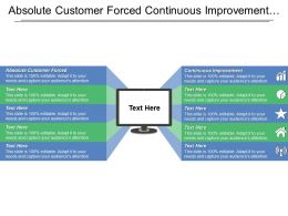 Absolute Customer Forced Continuous Improvement Systematic Approach Management
