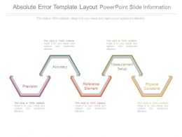 Absolute Error Template Layout Powerpoint Slide Information