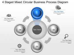 ac 4 Staged Mixed Circular Business Process Diagram Powerpoint Template