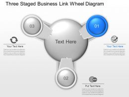 Ac Three Staged Business Link Wheel Diagram Powerpoint Template Slide